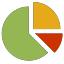 Google Analytics Extension