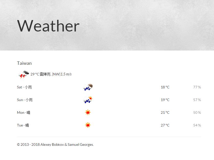 Weather(openweathermap) plugin - October CMS